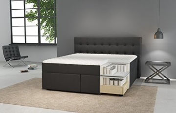 boxspringbett king von betten jumbo 7 zonen taschenfederkern. Black Bedroom Furniture Sets. Home Design Ideas